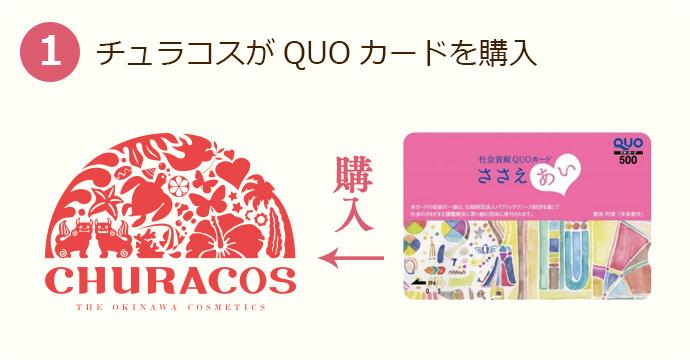 チュラコスがQUOカードを購入